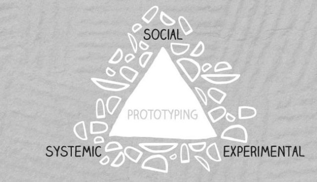 Social Labs Model