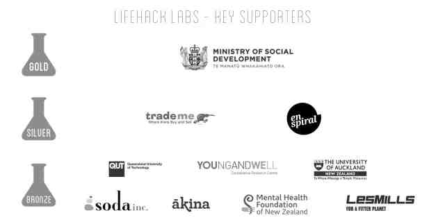 Key Supporters of Lifehack Labs 2014