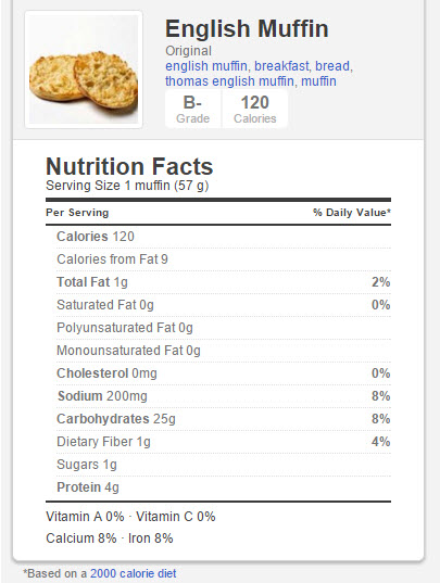 english muffin calories