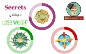 Eating to lose weight on the LifehackrDiet. Learn more...