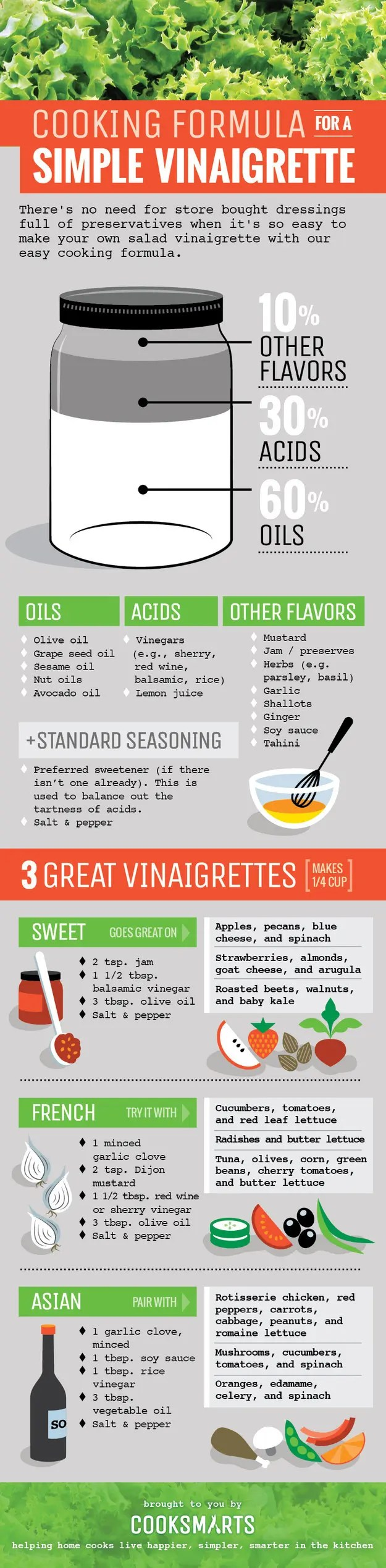 simple salad dressings