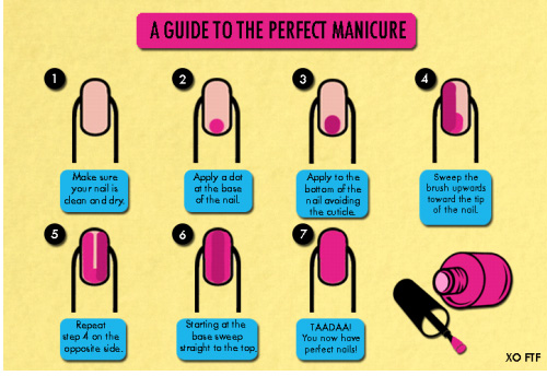 get the perfect manicure