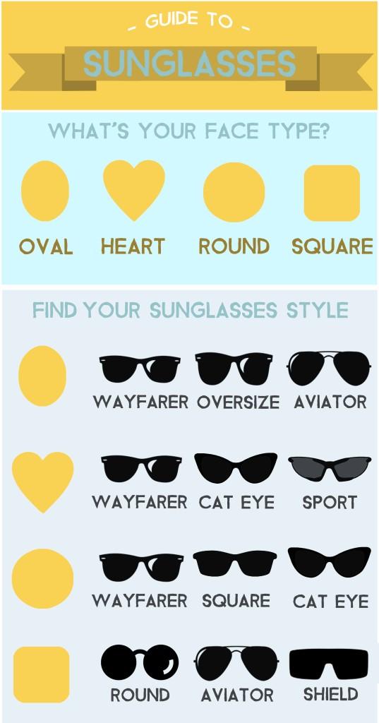 which-sunglasses