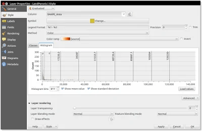 The amazing sections in qgis life in gis in qgis this is possible using the real time histogram diagrams that show the variability of each class and their distributions ccuart Choice Image