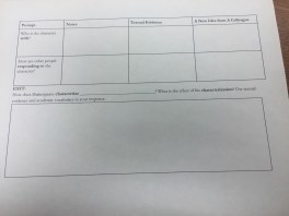 Graphic Organizer Without Scaffolding