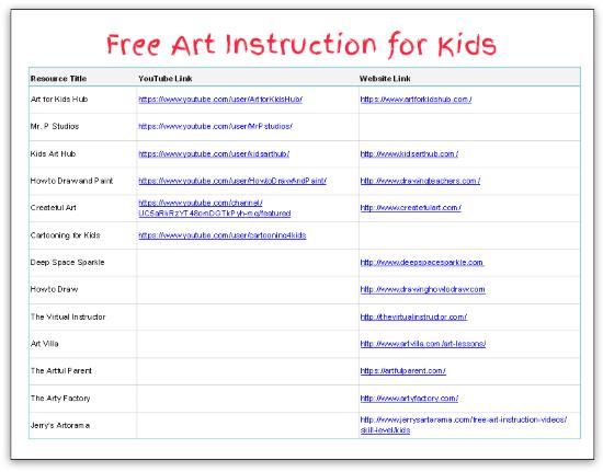 Free Art Instruction for Kids at LifeInTheNerddom.com