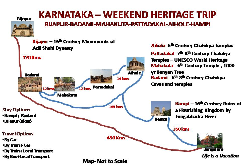 Weekend Trip to Badami-Hampi-Bijapur Circuit