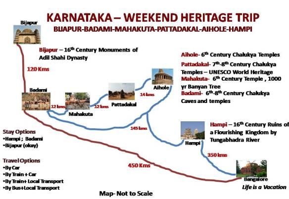 Hampi -Badami-Pattadakal-Aihole Trip Plan