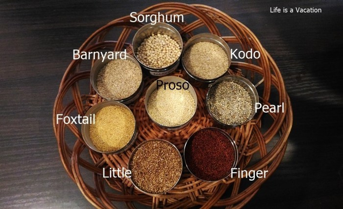 Mineral Rich Millets  - Kaulige Foods