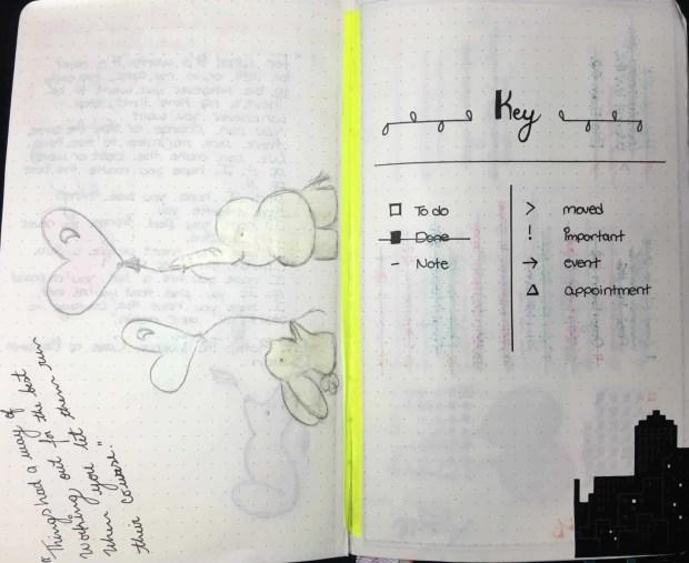 Best Bullet Journal layouts1