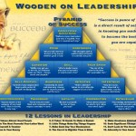 Wooden on Leadership