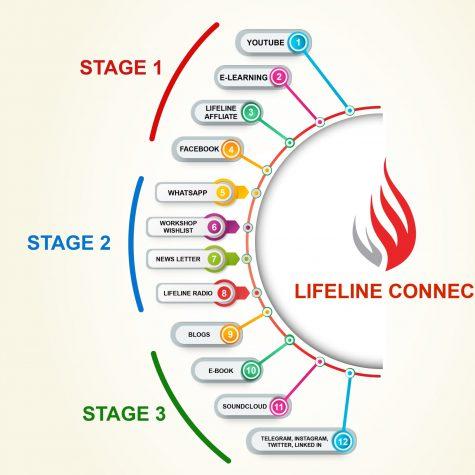 LIFELINE CONNECT-1