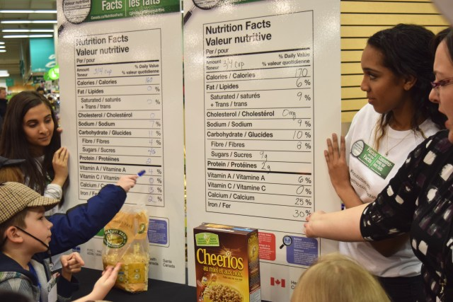 Comparing Nutrition Facts Table