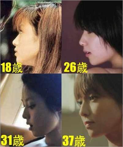 深田恭子 昔と今 鼻