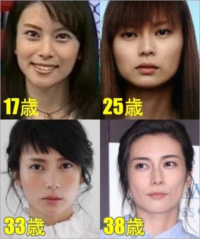 柴咲コウ 顔の変化 昔と今 輪郭