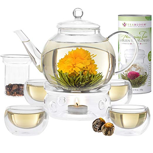 Tea gift set for Mother's Day.
