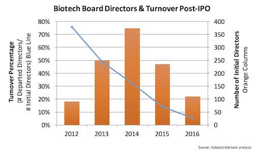 board-directors_oct-2016