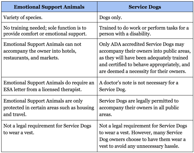 Emotional Support Animal Chart