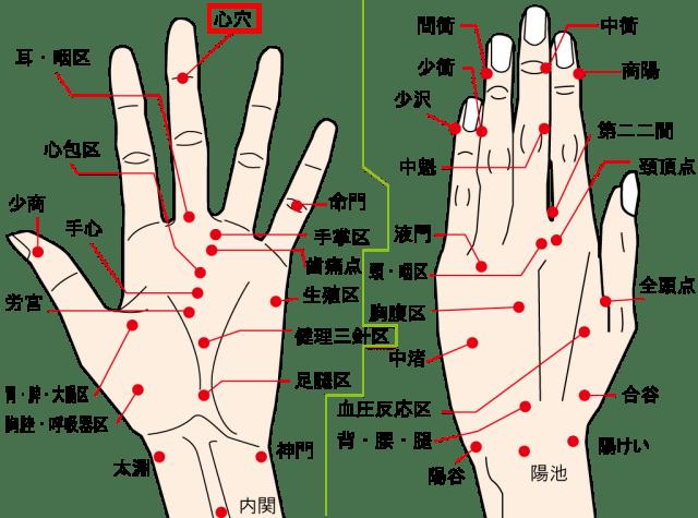 イライラを抑えるのに効く中指のツボ心穴