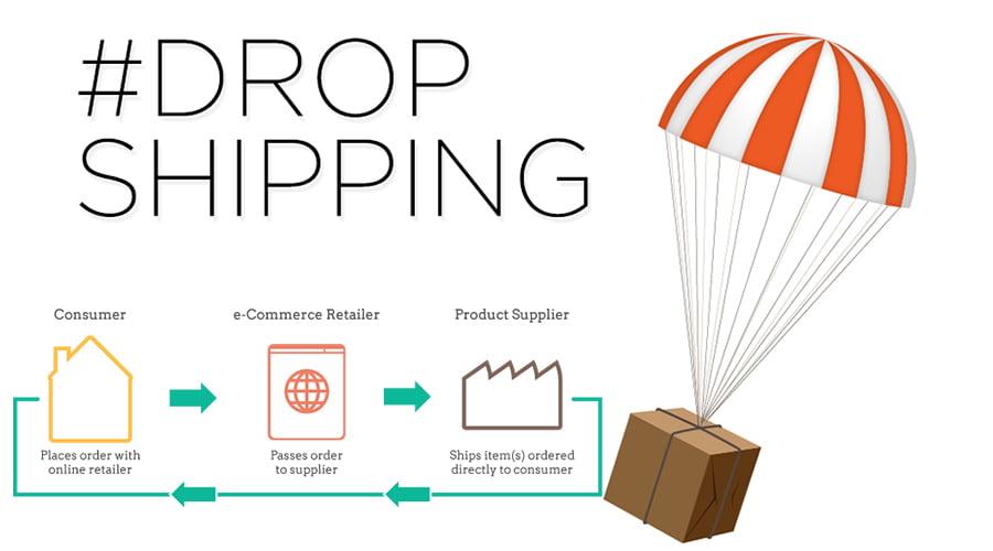 Cara Bisnis Dropship Untuk Pemula