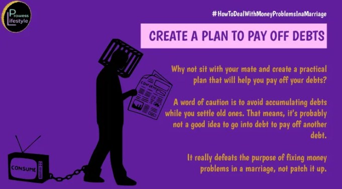 CREATE A PLAN TO PAY OFF DEBTS