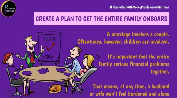 CREATE A PLAN TO GET THE ENTIRE FAMILY ONBOARD - Money problems in a marriage