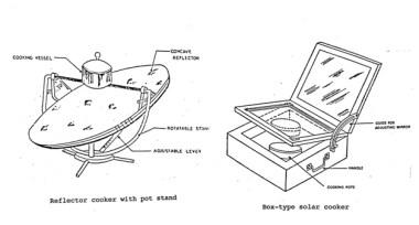 solar cooker types