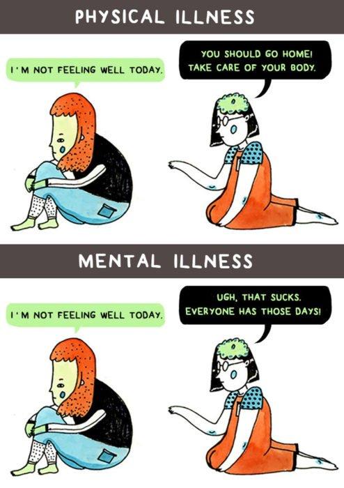 physical-v-mental-illness-2