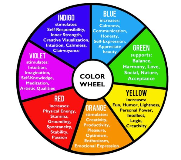 Color Therapy ZEN:30 X Libby Vilner