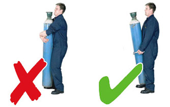 Gas bottle lifting? Don't struggle, buy a GasGrab