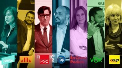 صورة الانتخابات الكاتالونية وما هي السيناريوهات التي ستحدث