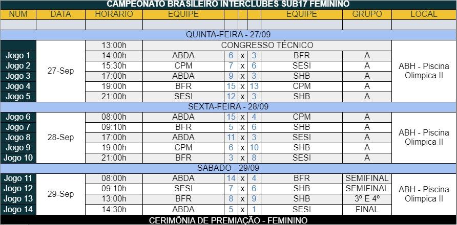 II Campeonato Brasileiro Interclubes Sub 17 Feminino - 2018