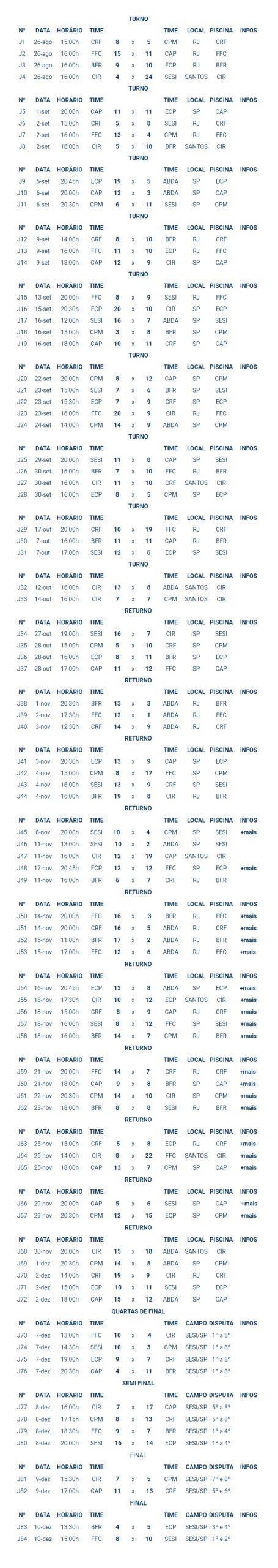 Liga Nacional Masculino 2017