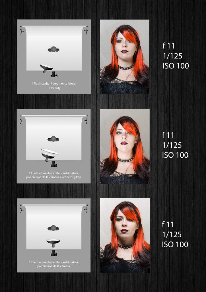 esquemas iluminacion lightangel fotografos pedro justicia santa coloma de gramenet barcelona 5 - Esquemas de iluminación -