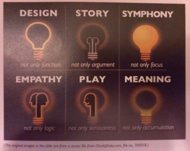 Lightbulbs in Presentation Zen book