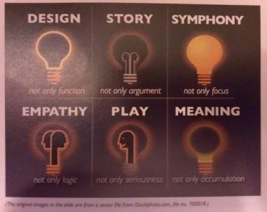 Lightbulbs in Presentation Zen book
