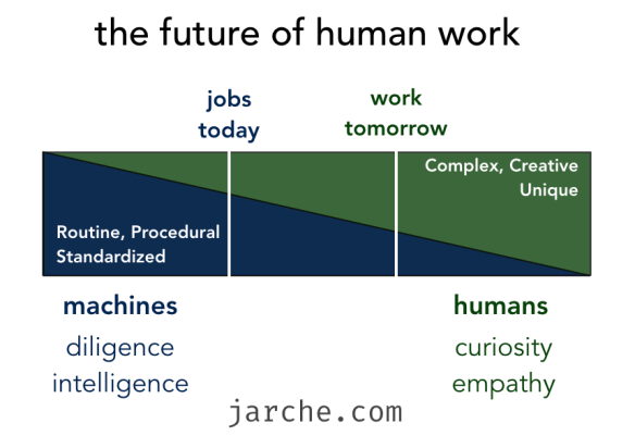 future-of-work-1