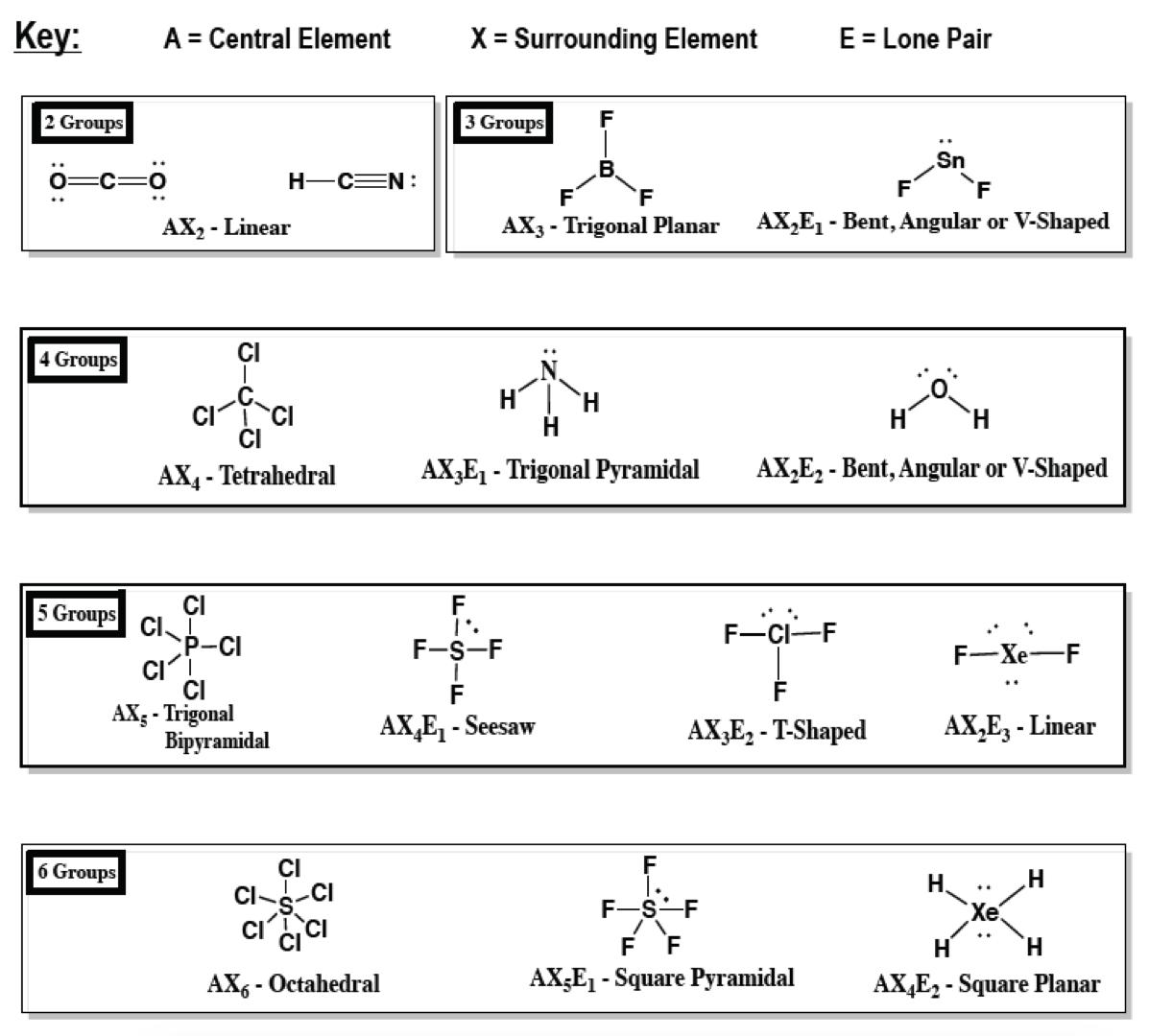 Intermolecular Forces Worksheet H2s