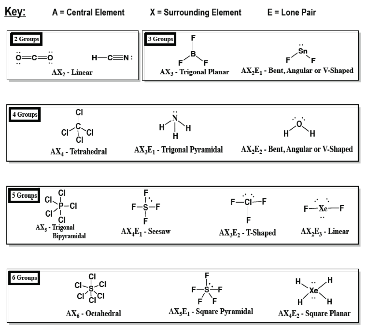 Writing Chemical Formulas Worksheet Doc