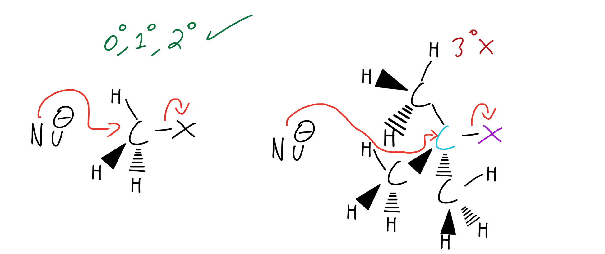 Sn2 Reaction