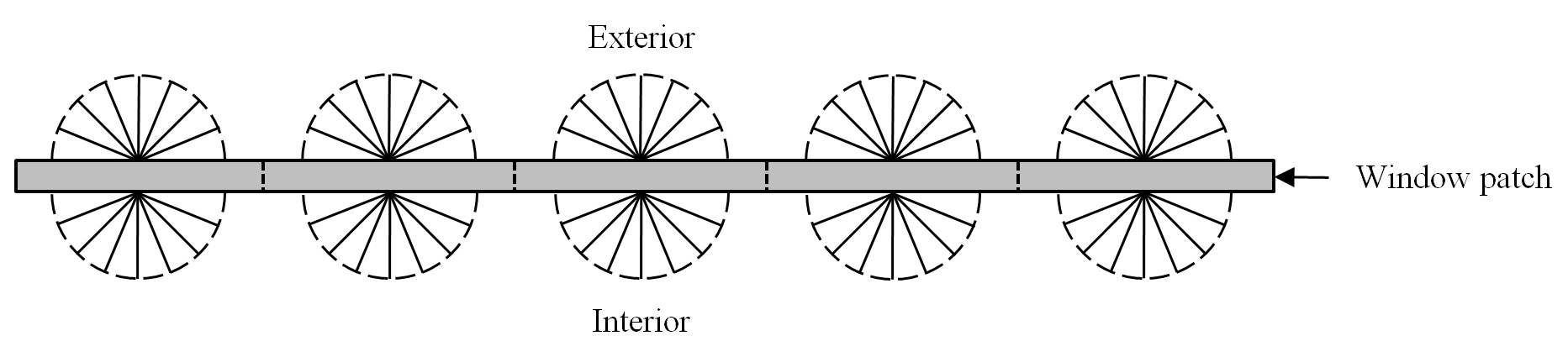 FIG. 19 – Virtual cameras positioned on multiple window patches.