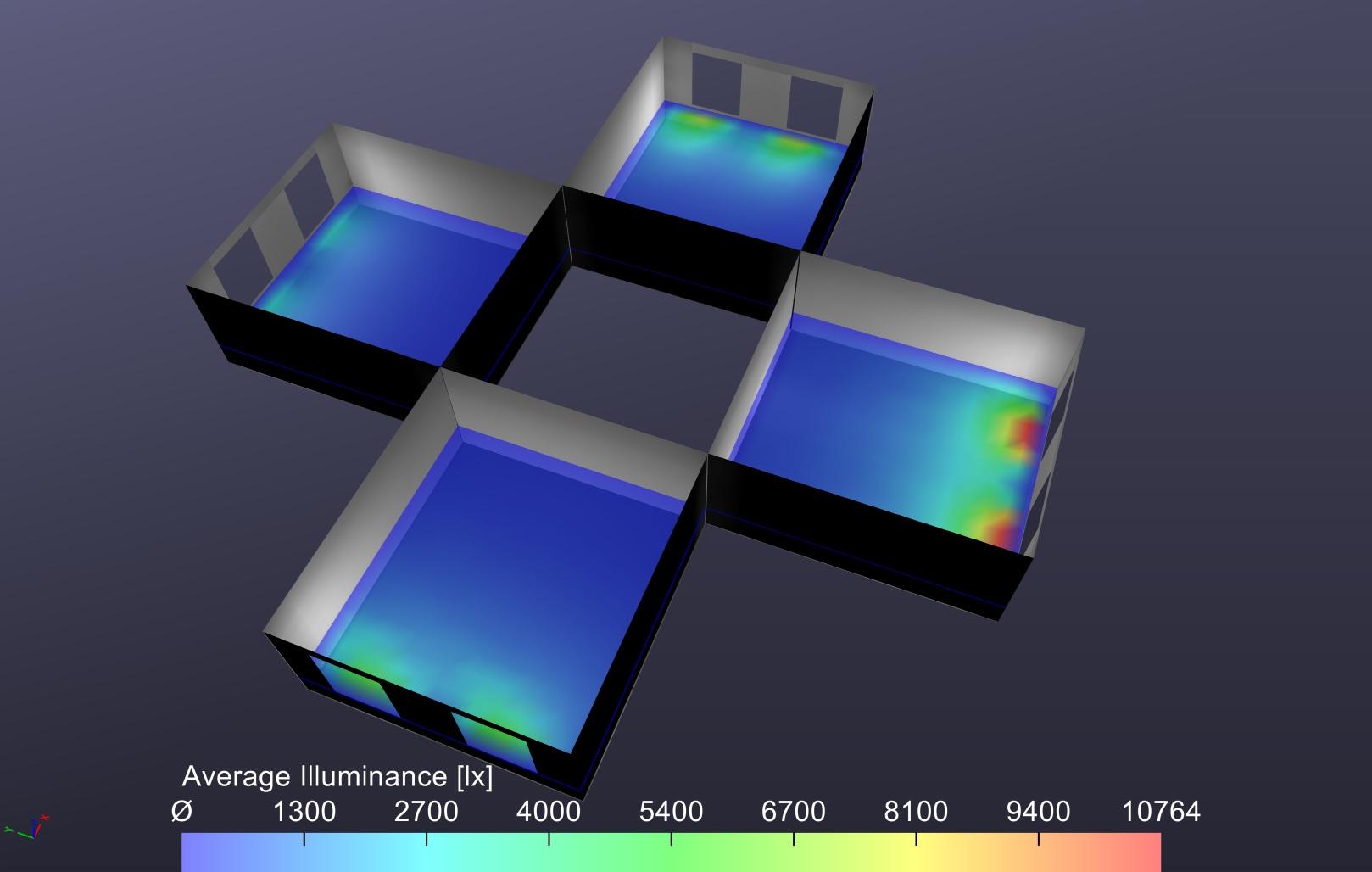 Figure 1 - Benchmark Model
