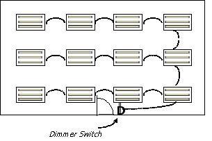 bilevel switching - dimmer option