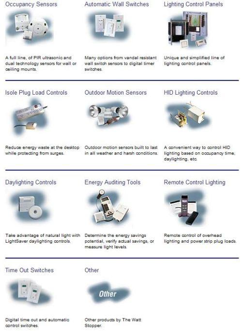 wattstopper occupancy sensor wiring diagram wattstopper wattstopper on wattstopper occupancy sensor wiring diagram