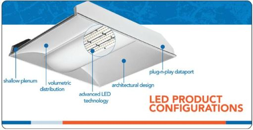 Nlight lighting wiring diagram wiring diagrams image free gmaili acuity brands introduces lithonia lighting vtled luminaires with rhlightingcontrolsassociationorg nlight lighting wiring diagram at gmaili cheapraybanclubmaster Images