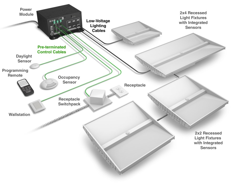 Eaton Offers Low-Voltage Power Delivery System