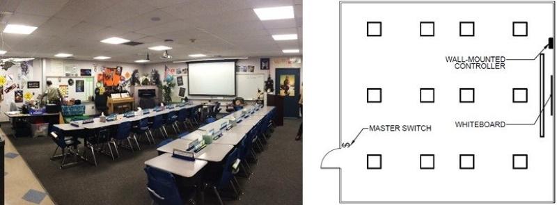 doe evaluates tunable white classroom