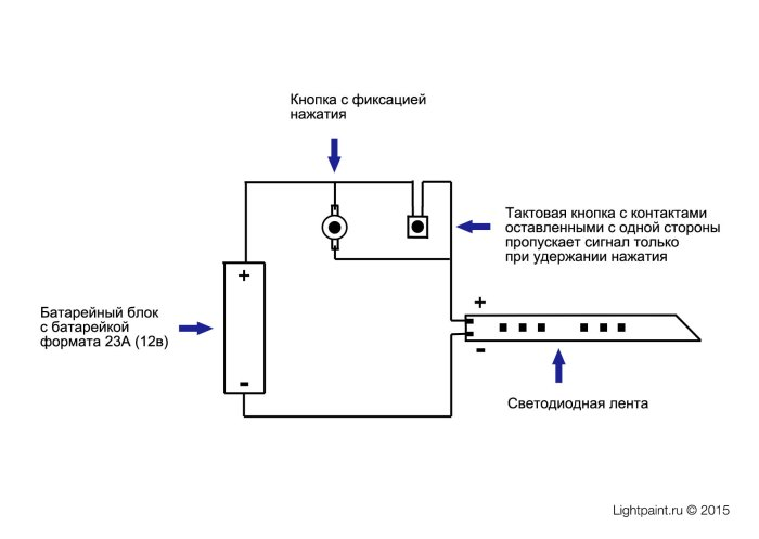 Схема соединений для инструмента с двумя автономными кнопками