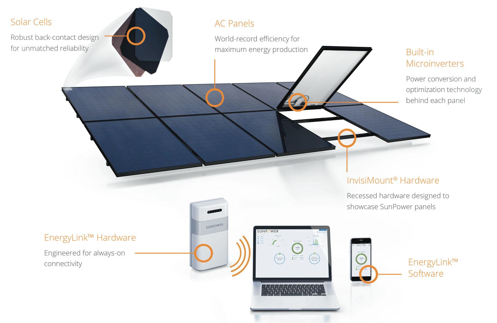 newport-beach-residential-solar-energy-company