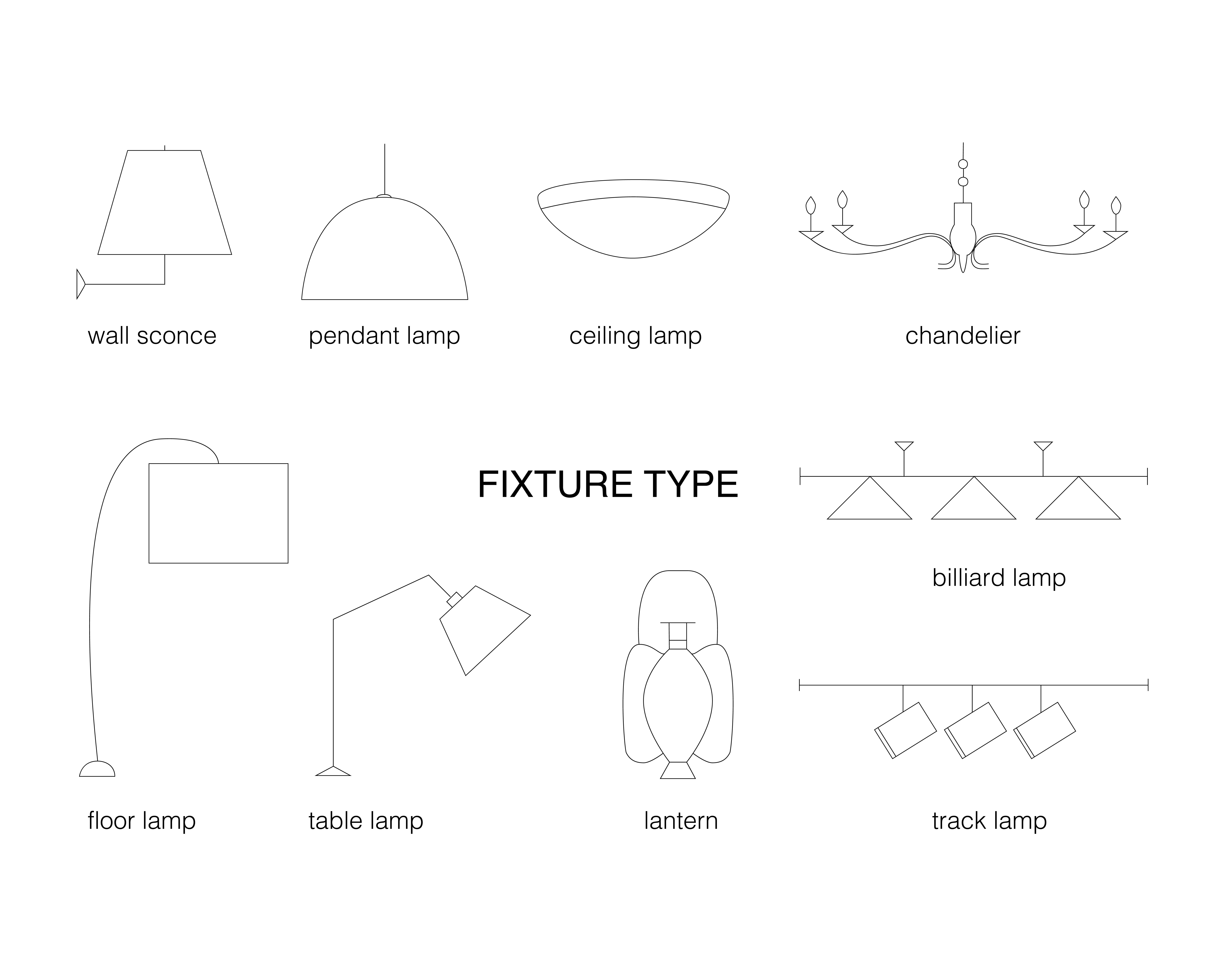 learn-light-fixture-types